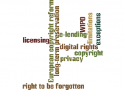 Wordle of copyright issues and topics